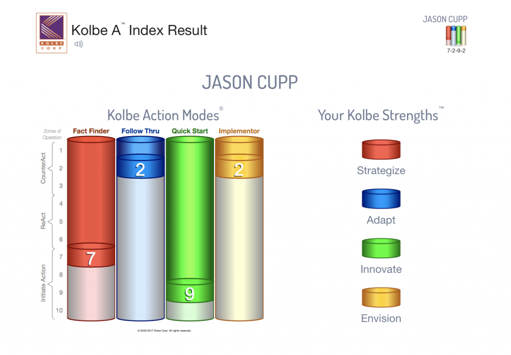 kolbe action report